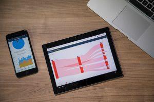 iPhone mit Kuchendiagram und iPad mit Sankey-Diagramm