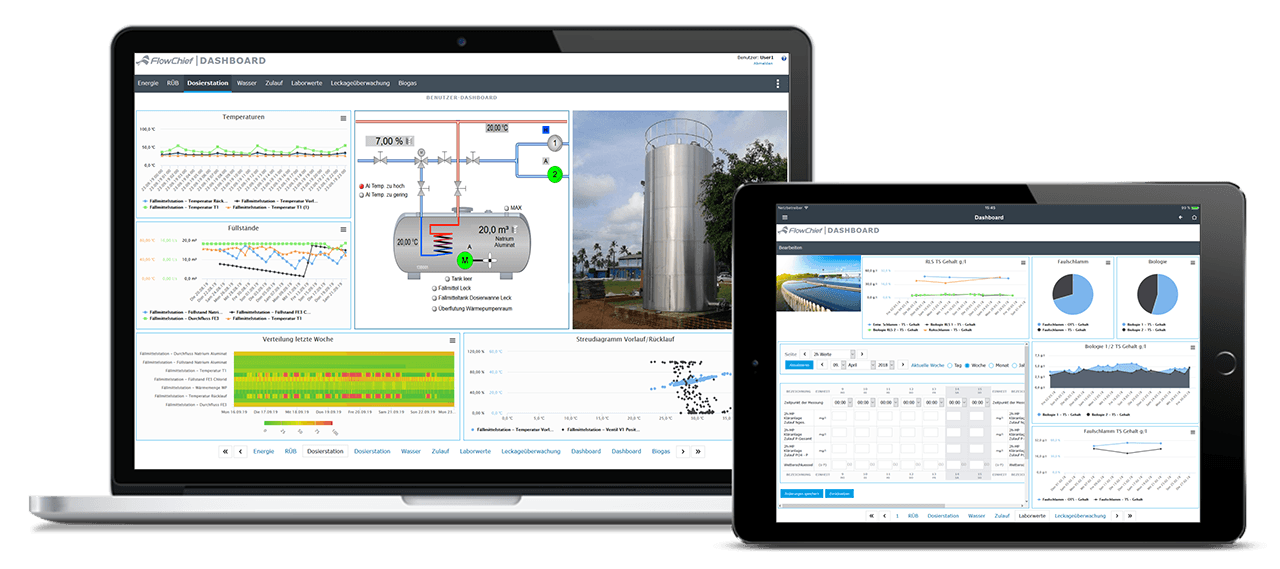 MacBook und iPad mit SCADA Dashboard